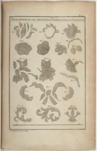 Engraving from Roubo's L'Art de Menuisier. Bibliothéque nationale de France, département Réserve des livres rares, V-3975 (1)