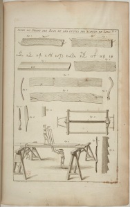 Long-sayers cutting timber from L'Art du menuisier by André-Jacob Roubo (1739-1791), published between 1769-1774. Bibliothéque nationale de France, département Réserve des livres rares, V-3972